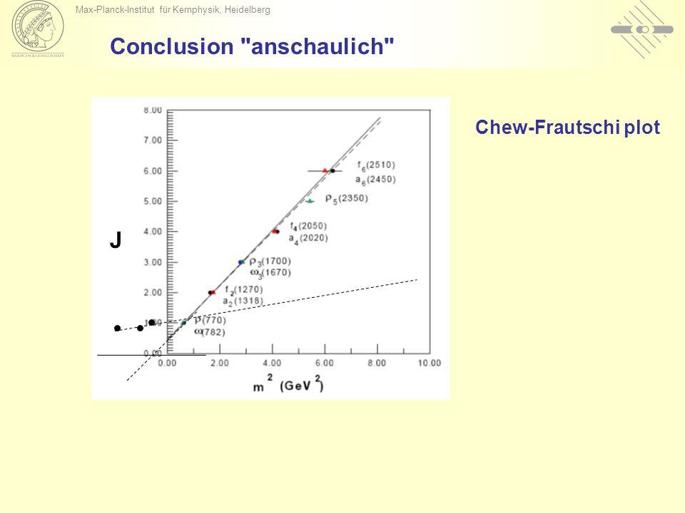Max-Planck-Institut für Kernphysik, Heidelberg Conclusion anschaulich J Chew-Frautschi plot
