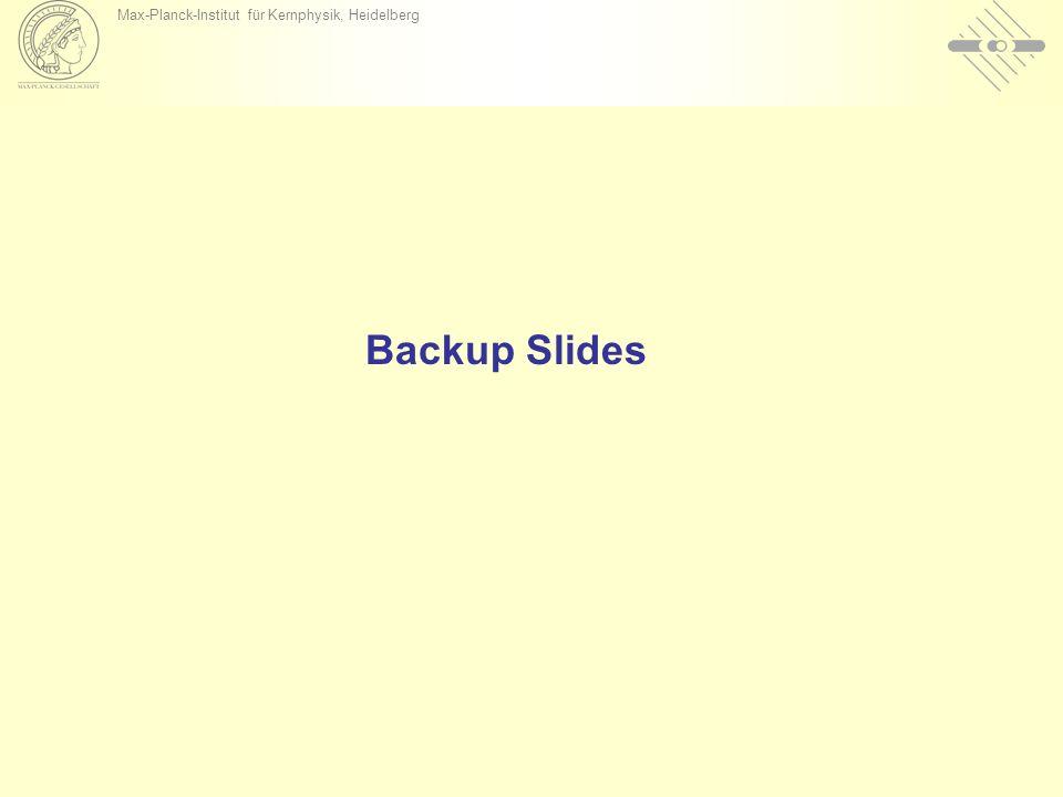 Max-Planck-Institut für Kernphysik, Heidelberg Backup Slides