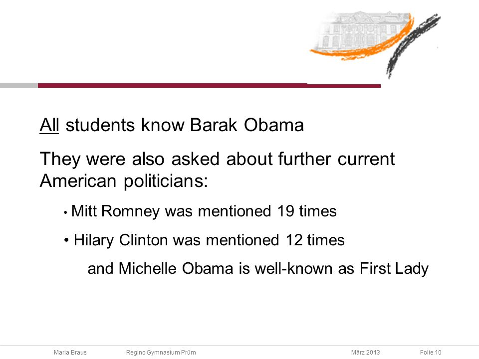 Maria Braus Regino Gymnasium PrümMärz 2013Folie 10 All students know Barak Obama They were also asked about further current American politicians: Mitt Romney was mentioned 19 times Hilary Clinton was mentioned 12 times and Michelle Obama is well-known as First Lady