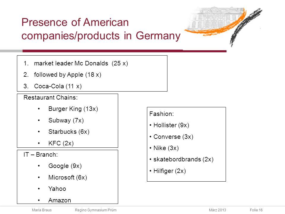 Maria Braus Regino Gymnasium PrümMärz 2013Folie 16 1.market leader Mc Donalds (25 x) 2.followed by Apple (18 x) 3.Coca-Cola (11 x) Restaurant Chains: Burger King (13x) Subway (7x) Starbucks (6x) KFC (2x) IT – Branch: Google (9x) Microsoft (6x) Yahoo Amazon Presence of American companies/products in Germany Fashion: Hollister (9x) Converse (3x) Nike (3x) skatebordbrands (2x) Hilfiger (2x)