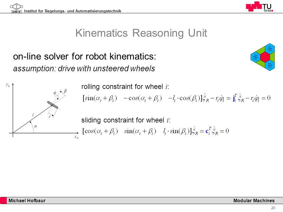 Institut für Regelungs- und Automatisierungstechnik 20 Michael Hofbaur Modular Machines Kinematics Reasoning Unit on-line solver for robot kinematics: