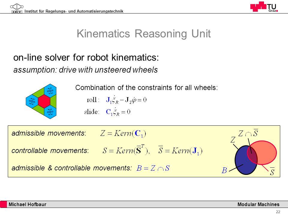 Institut für Regelungs- und Automatisierungstechnik 22 Michael Hofbaur Modular Machines admissible movements: controllable movements: admissible & con