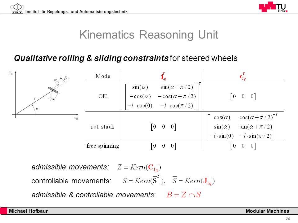 Institut für Regelungs- und Automatisierungstechnik 24 Michael Hofbaur Modular Machines admissible movements: controllable movements: admissible & con