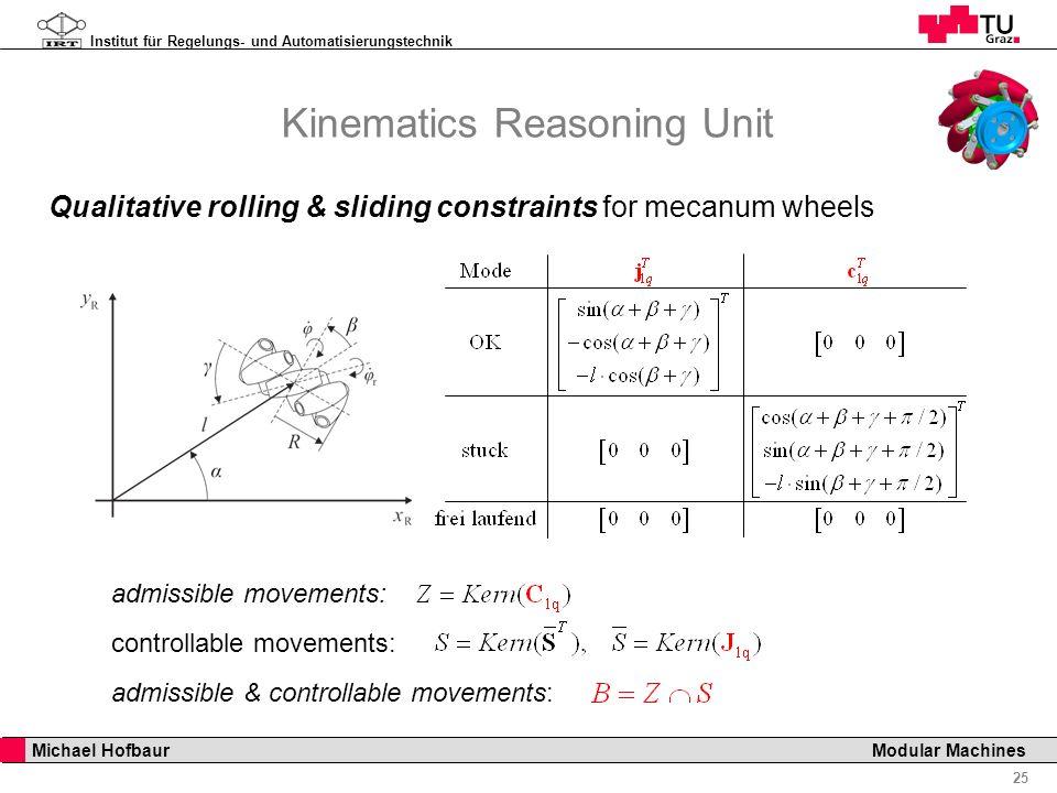 Institut für Regelungs- und Automatisierungstechnik 25 Michael Hofbaur Modular Machines Kinematics Reasoning Unit Qualitative rolling & sliding constr