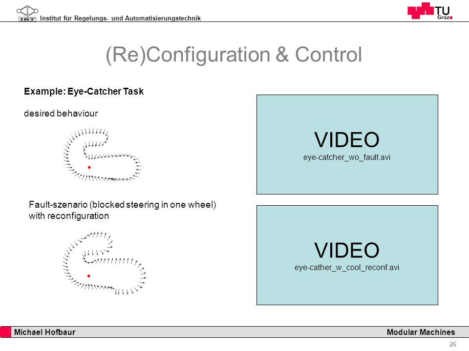 Institut für Regelungs- und Automatisierungstechnik 26 Michael Hofbaur Modular Machines (Re)Configuration & Control Example: Eye-Catcher Task desired