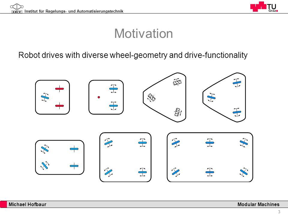 Institut für Regelungs- und Automatisierungstechnik 3 Michael Hofbaur Modular Machines Motivation Robot drives with diverse wheel-geometry and drive-f