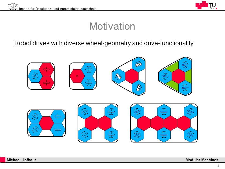 Institut für Regelungs- und Automatisierungstechnik 4 Michael Hofbaur Modular Machines Motivation Robot drives with diverse wheel-geometry and drive-f