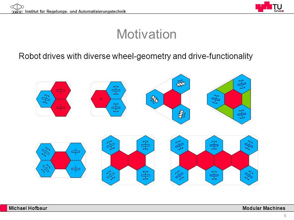 Institut für Regelungs- und Automatisierungstechnik 5 Michael Hofbaur Modular Machines Motivation Robot drives with diverse wheel-geometry and drive-f