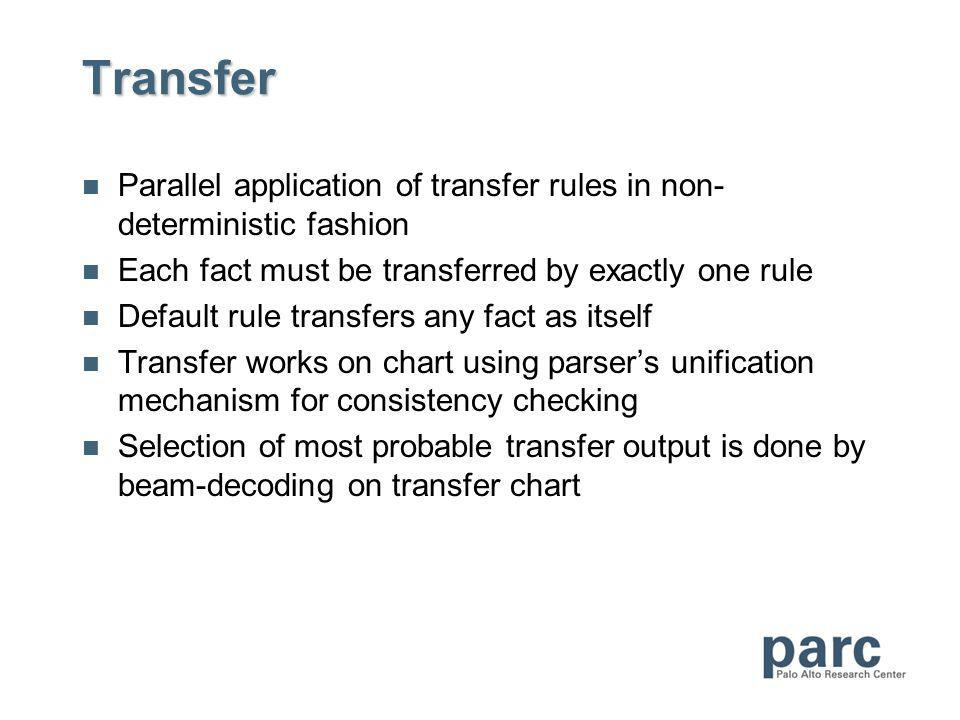 Transfer Parallel application of transfer rules in non- deterministic fashion Each fact must be transferred by exactly one rule Default rule transfers any fact as itself Transfer works on chart using parsers unification mechanism for consistency checking Selection of most probable transfer output is done by beam-decoding on transfer chart