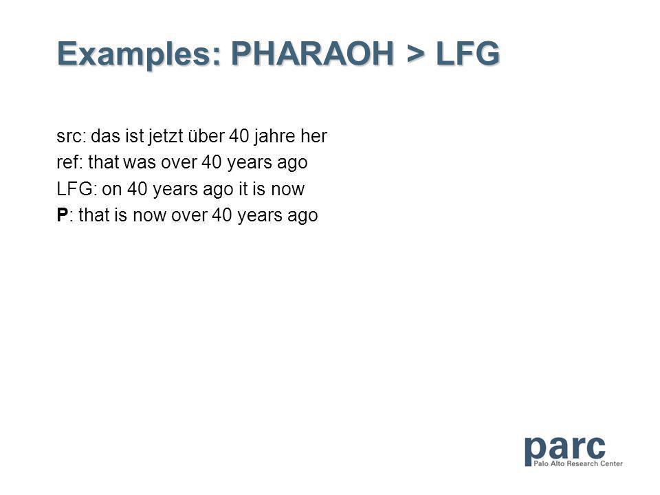 Examples: PHARAOH > LFG src: das ist jetzt über 40 jahre her ref: that was over 40 years ago LFG: on 40 years ago it is now P: that is now over 40 years ago