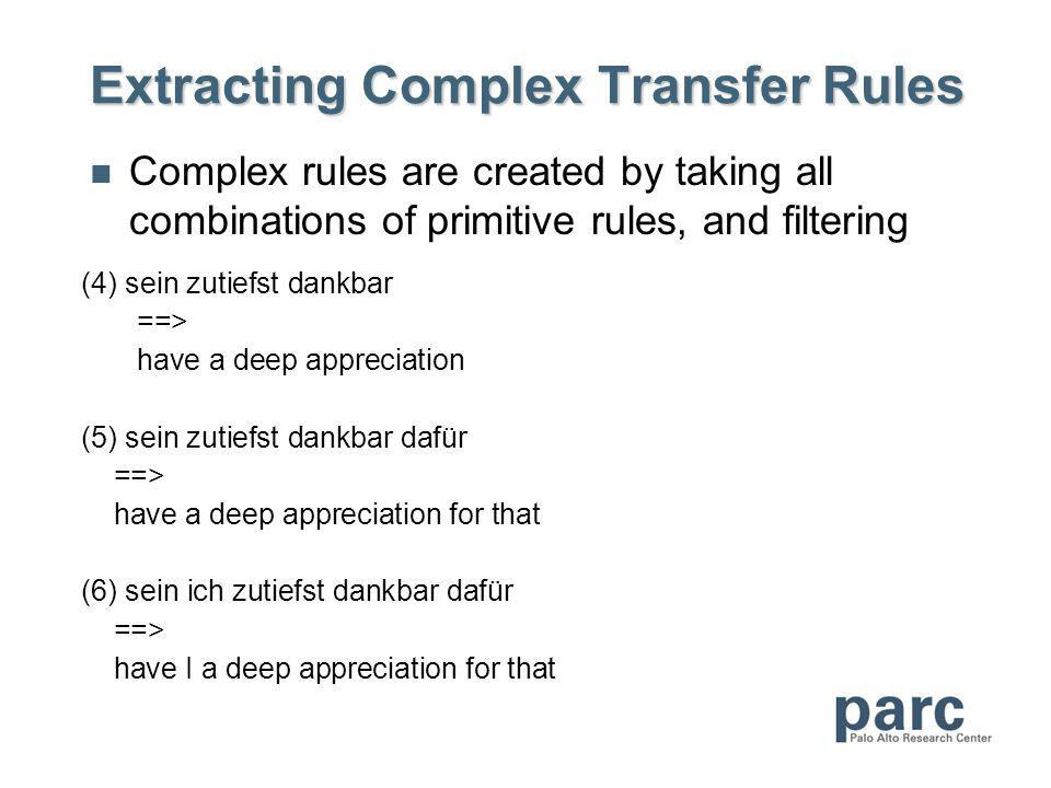 Extracting Complex Transfer Rules Complex rules are created by taking all combinations of primitive rules, and filtering (4) sein zutiefst dankbar ==> have a deep appreciation (5) sein zutiefst dankbar dafür ==> have a deep appreciation for that (6) sein ich zutiefst dankbar dafür ==> have I a deep appreciation for that