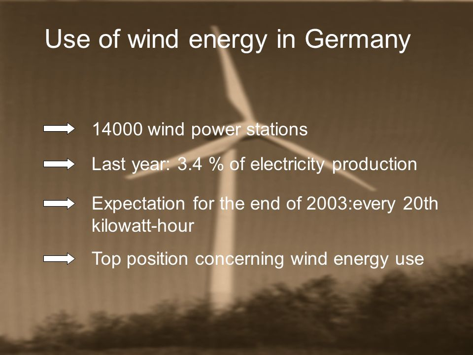 Use of wind energy in Germany 14000 wind power stations Last year: 3.4 % of electricity production Expectation for the end of 2003:every 20th kilowatt