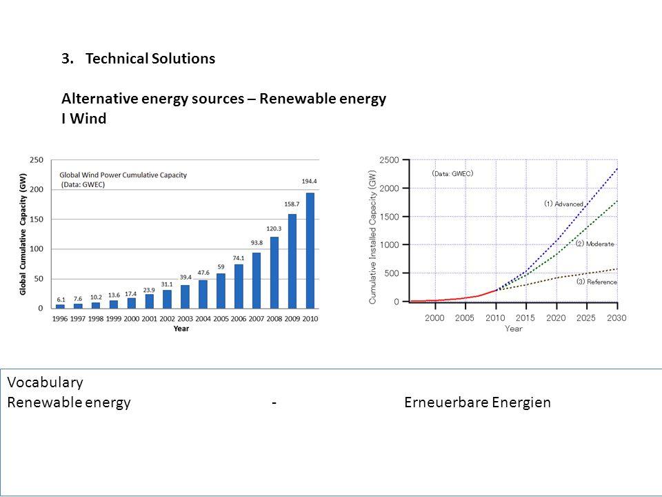 3. Technical Solutions Alternative energy sources – Renewable energy I Wind Vocabulary Renewable energy-Erneuerbare Energien