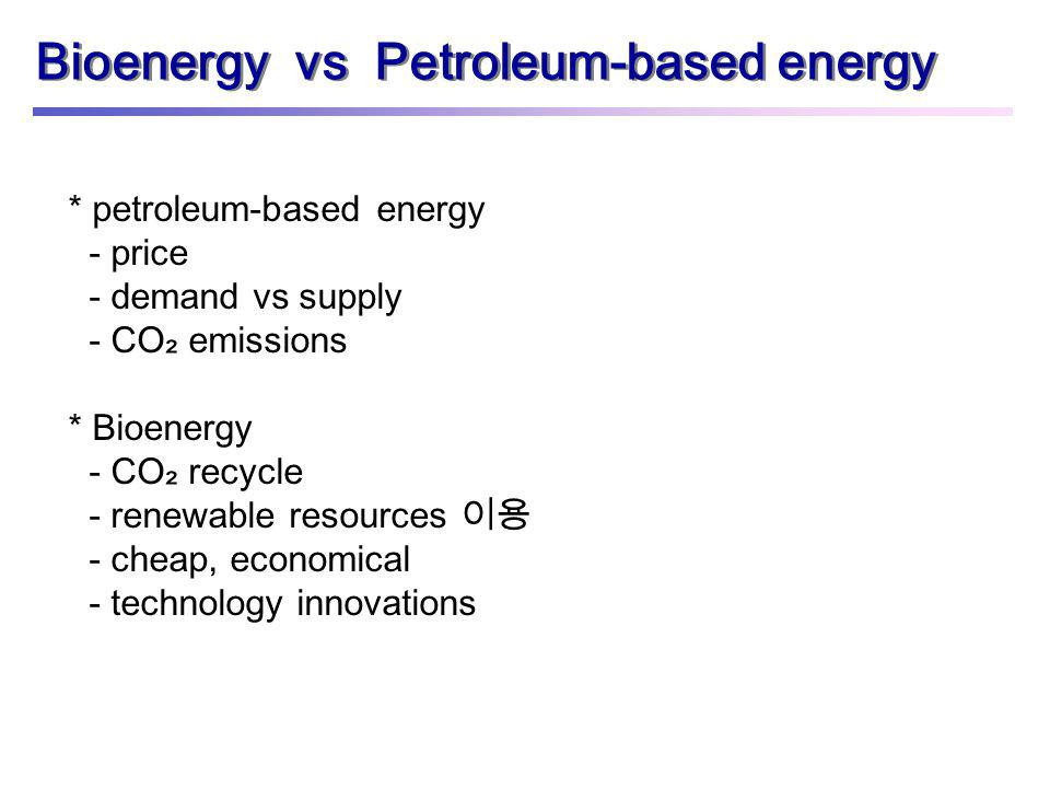 Bioenergy vs Petroleum-based energy * petroleum-based energy - price - demand vs supply - CO emissions * Bioenergy - CO recycle - renewable resources - cheap, economical - technology innovations