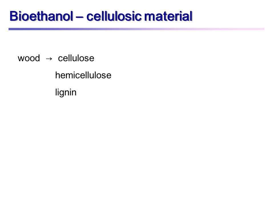 Bioethanol – cellulosic material wood cellulose hemicellulose lignin