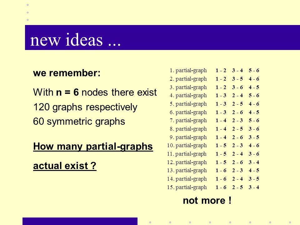 new ideas... we remember: With n = 6 nodes there exist 120 graphs respectively 60 symmetric graphs How many partial-graphs actual exist ? 1. partial-g