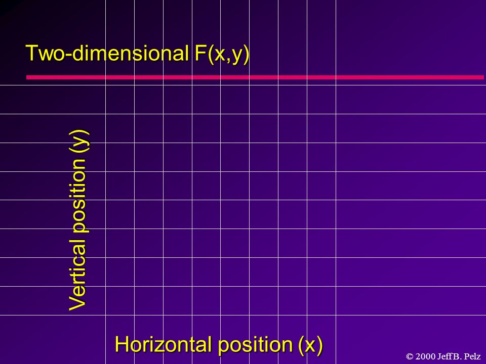© 2000 Jeff B. Pelz Two-dimensional F(x,y) Horizontal position (x) Vertical position (y)
