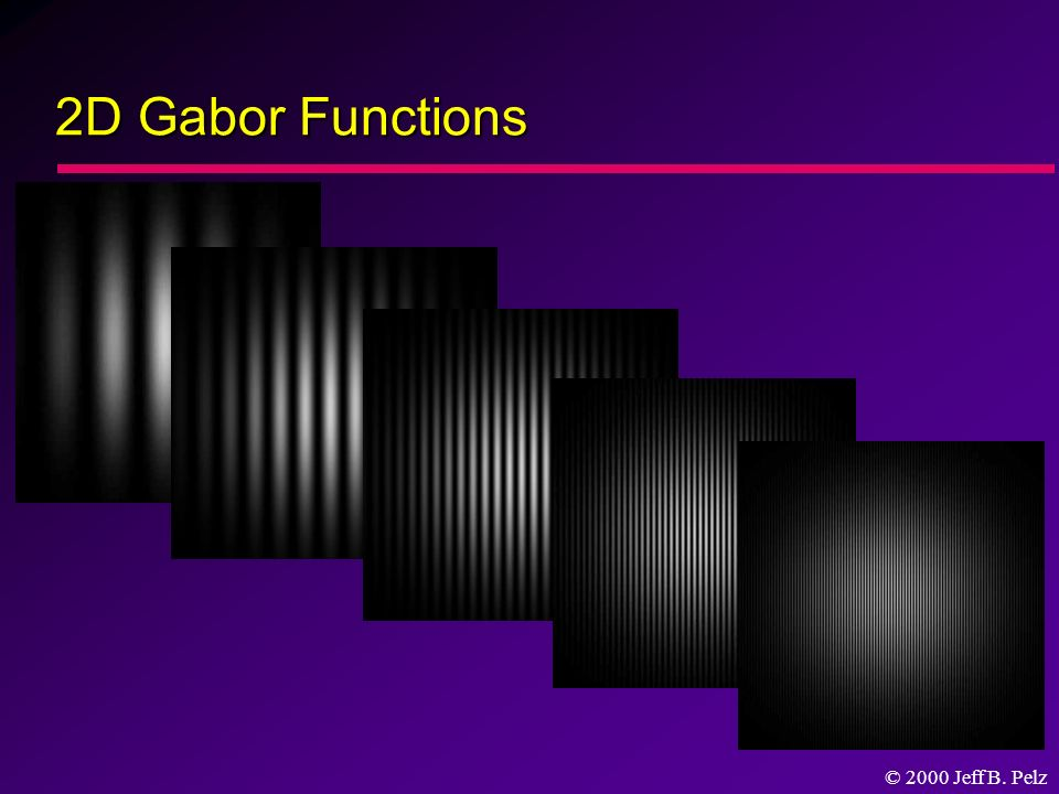 2D Gabor Functions