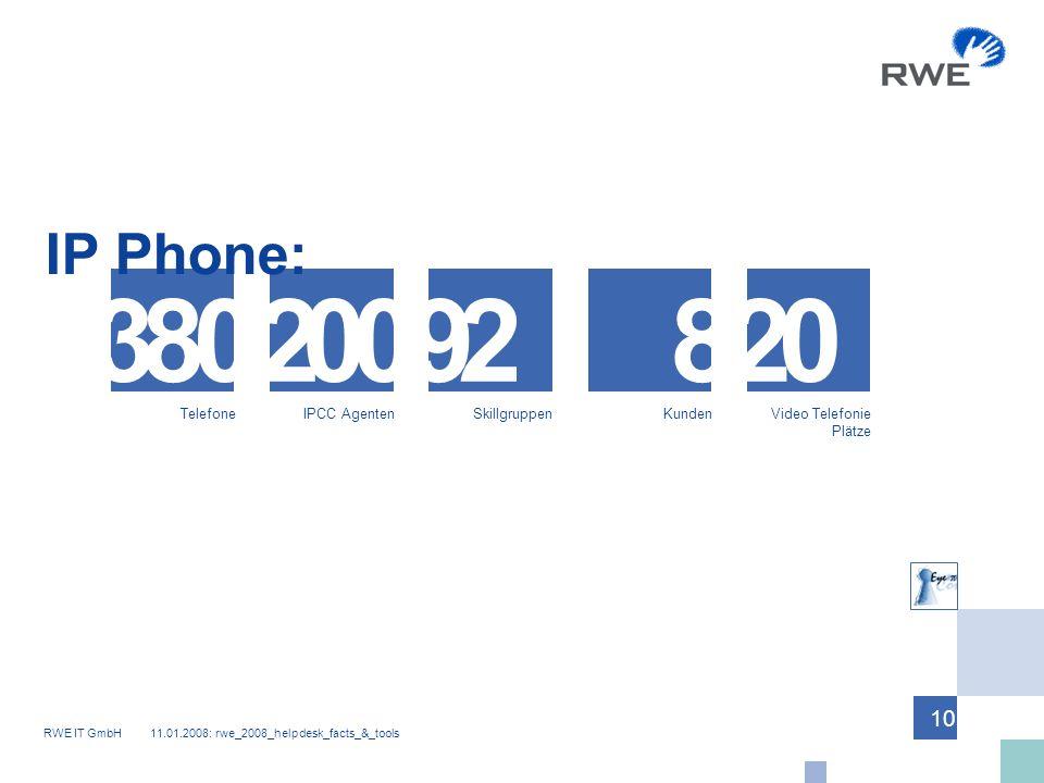 RWE IT GmbH 11.01.2008: rwe_2008_helpdesk_facts_&_tools 10 IP Phone: Telefone 38020092820 IPCC AgentenSkillgruppenKundenVideo Telefonie Plätze