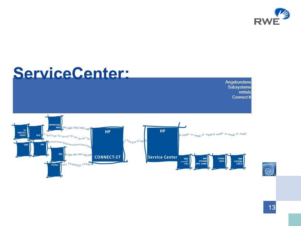 RWE IT GmbH 11.01.2008: rwe_2008_helpdesk_facts_&_tools 13 ServiceCenter: Angebundene Subsysteme mittels Connect-It