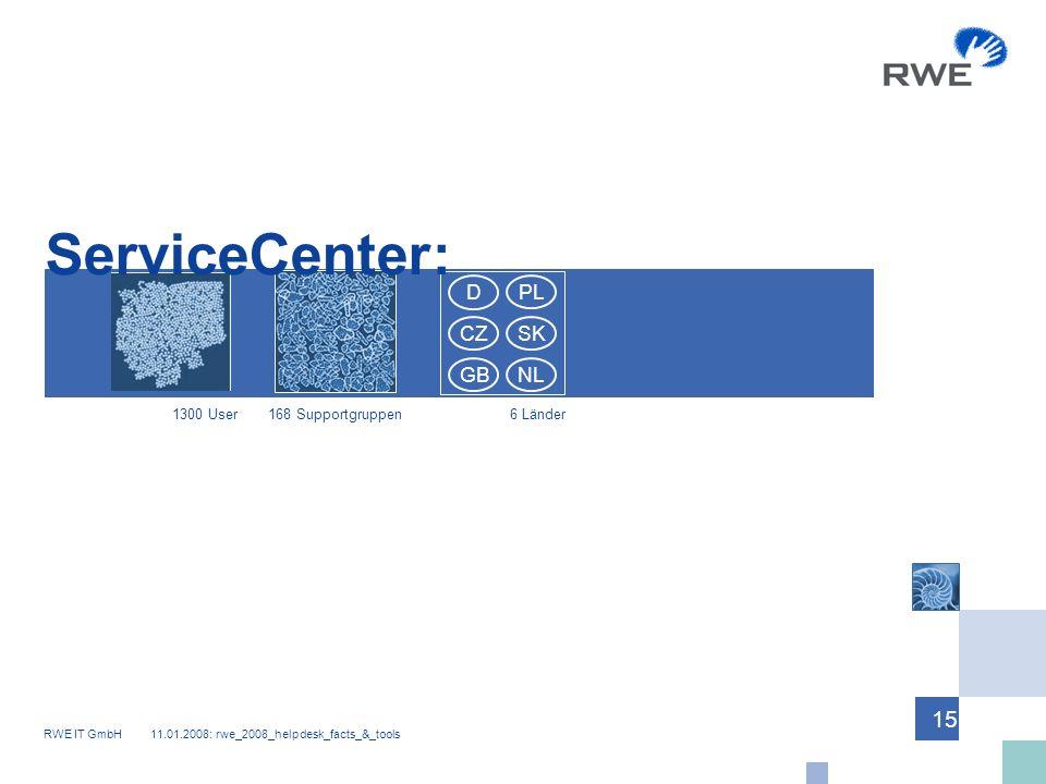 RWE IT GmbH 11.01.2008: rwe_2008_helpdesk_facts_&_tools 15 ServiceCenter: 168 Supportgruppen D PL CZ SK GB NL 6 Länder1300 User