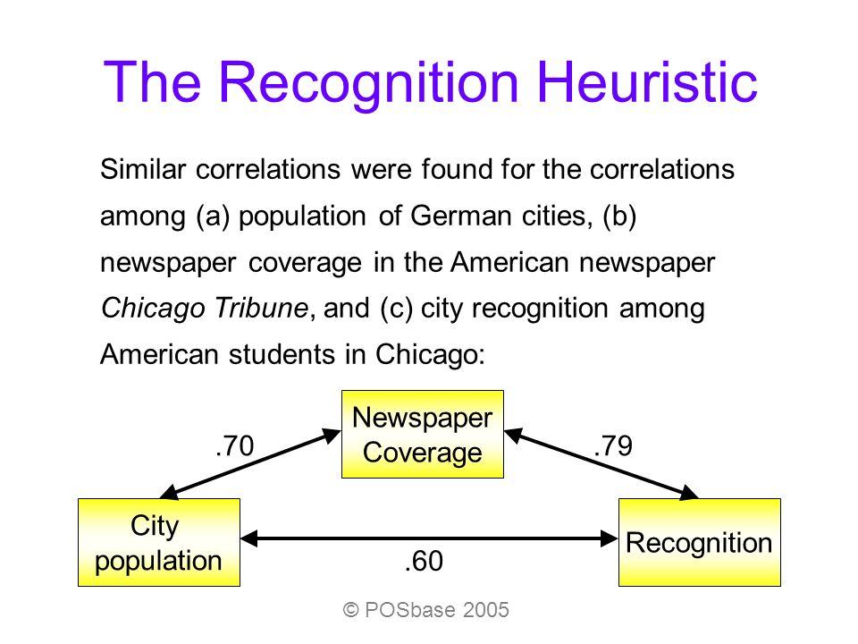 The Recognition Heuristic Similar correlations were found for the correlations among (a) population of German cities, (b) newspaper coverage in the Am