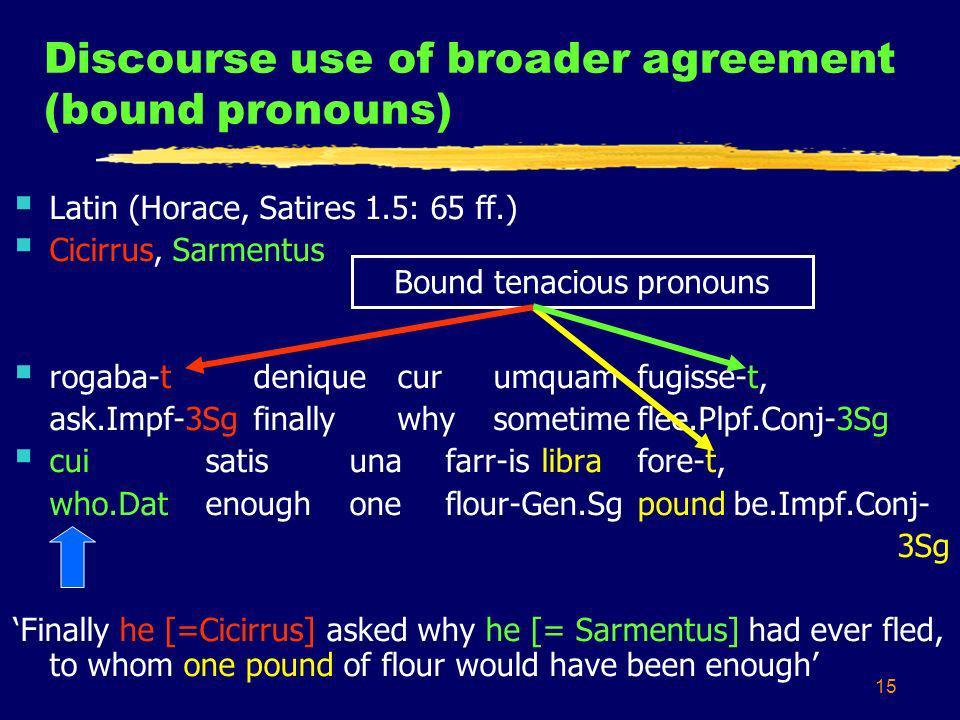 15 Discourse use of broader agreement (bound pronouns) Latin (Horace, Satires 1.5: 65 ff.) Cicirrus, Sarmentus rogaba-tdeniquecurumquamfugisse-t, ask.Impf-3Sgfinallywhysometimeflee.Plpf.Conj-3Sg cui satisunafarr-islibrafore-t, who.Datenoughoneflour-Gen.Sgpoundbe.Impf.Conj- 3Sg Finally he [=Cicirrus] asked why he [= Sarmentus] had ever fled, to whom one pound of flour would have been enough Bound tenacious pronouns