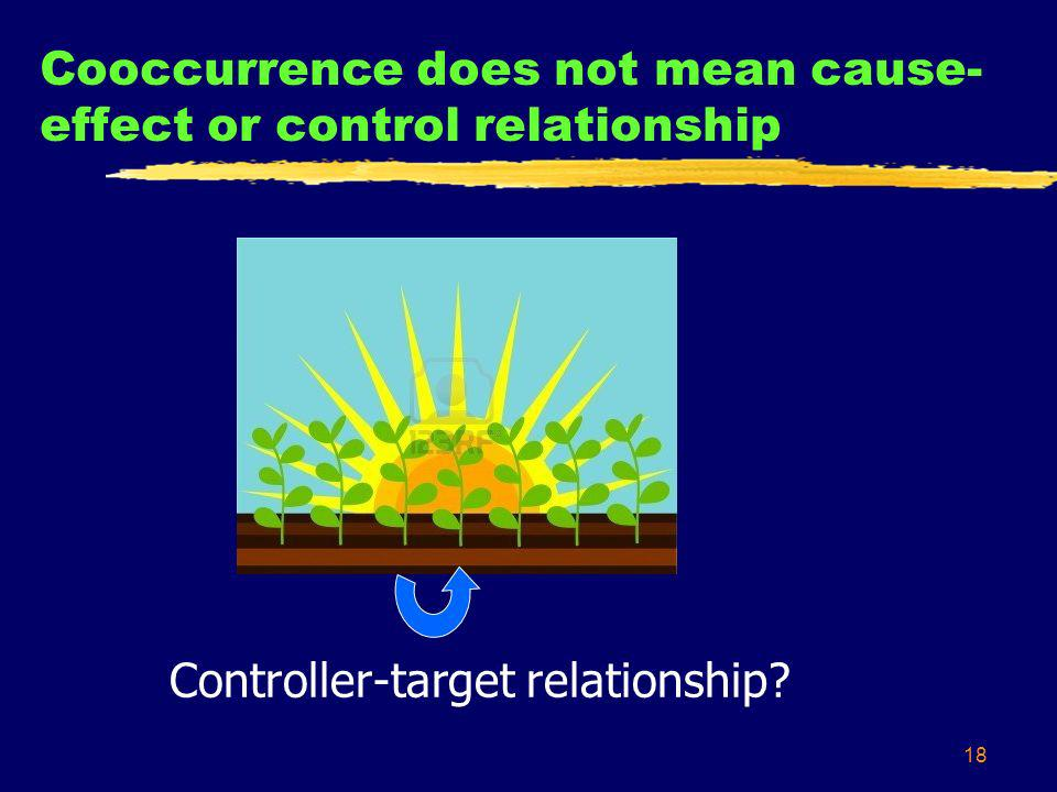 18 Cooccurrence does not mean cause- effect or control relationship Controller-target relationship