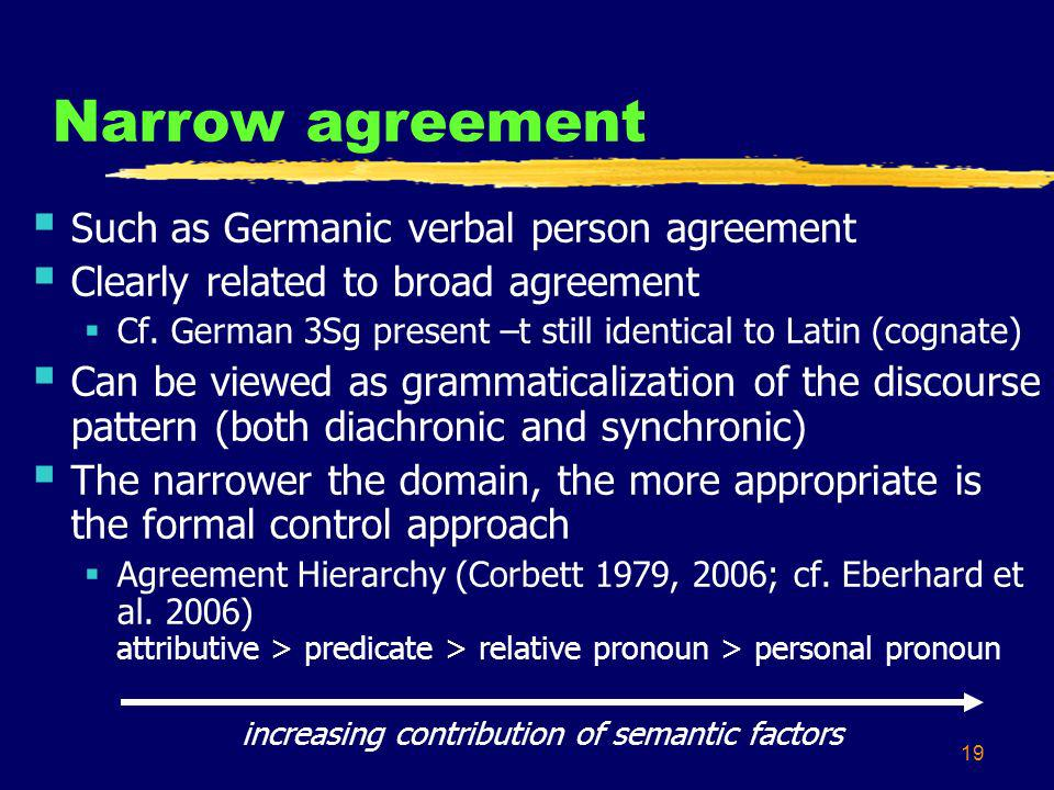19 Narrow agreement Such as Germanic verbal person agreement Clearly related to broad agreement Cf.