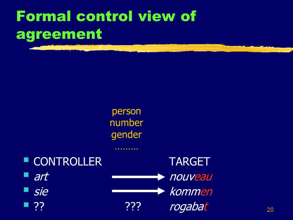 20 Formal control view of agreement CONTROLLERTARGET art nouveau siekommen ?? ???rogabat person number gender ………
