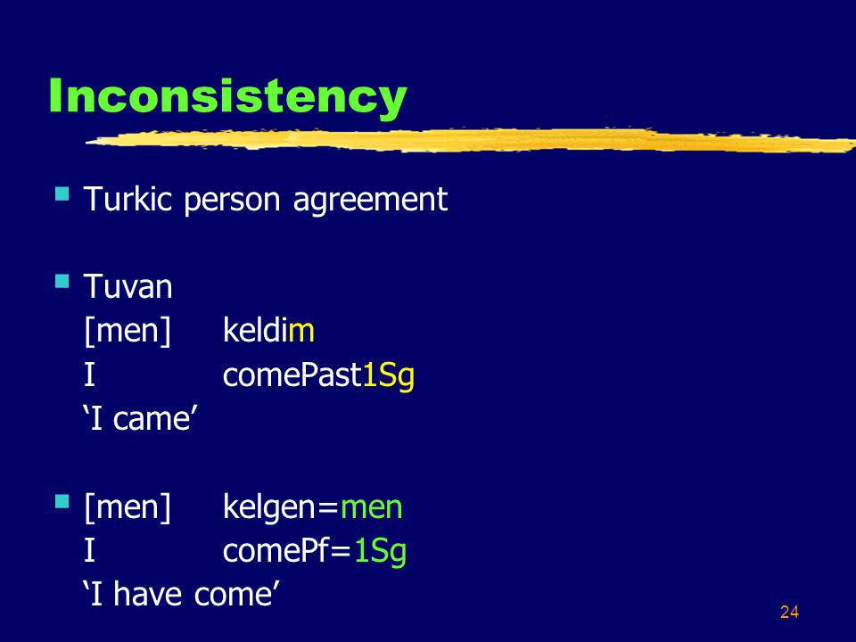 24 Inconsistency Turkic person agreement Tuvan [men]kel­di­m Icome­Past­1Sg I came [men]kel­gen=men Icome­Pf=1Sg I have come