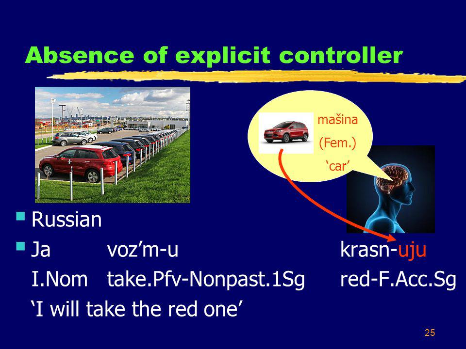 25 Absence of explicit controller Russian Javozm-ukrasn-uju I.Nomtake.Pfv-Nonpast.1Sgred-F.Acc.Sg I will take the red one mašina (Fem.) car