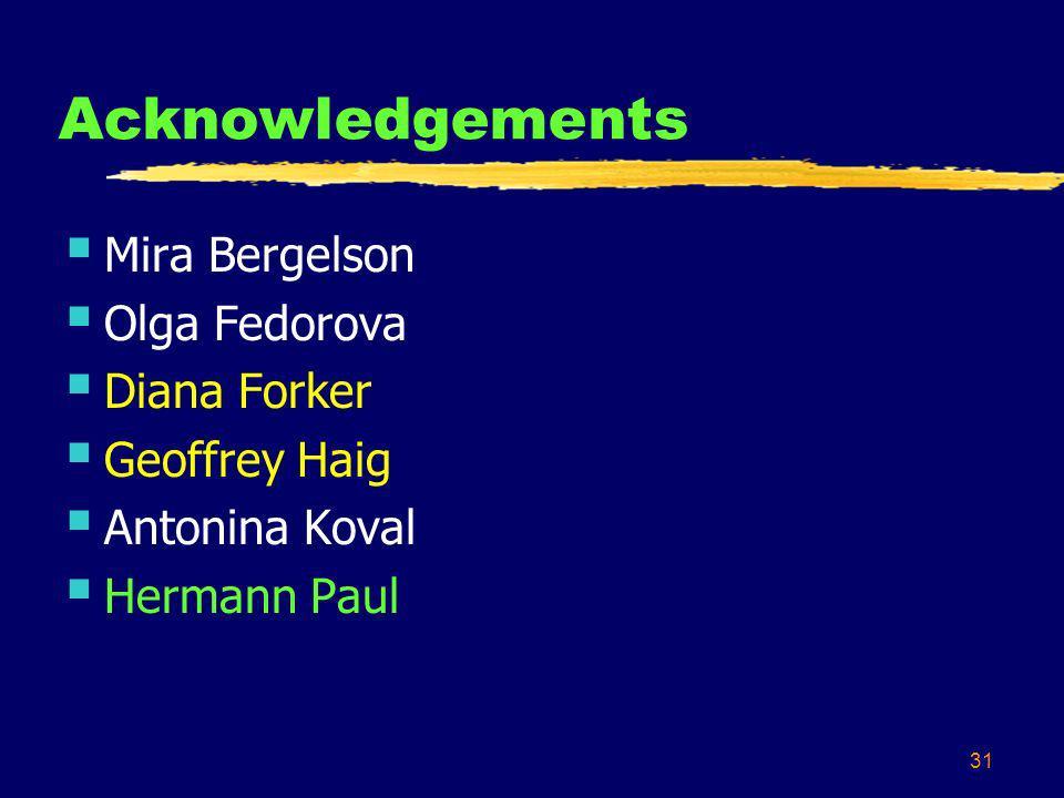 31 Acknowledgements Mira Bergelson Olga Fedorova Diana Forker Geoffrey Haig Antonina Koval Hermann Paul