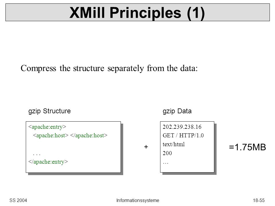SS 2004Informationssysteme18-55 XMill Principles (1)......