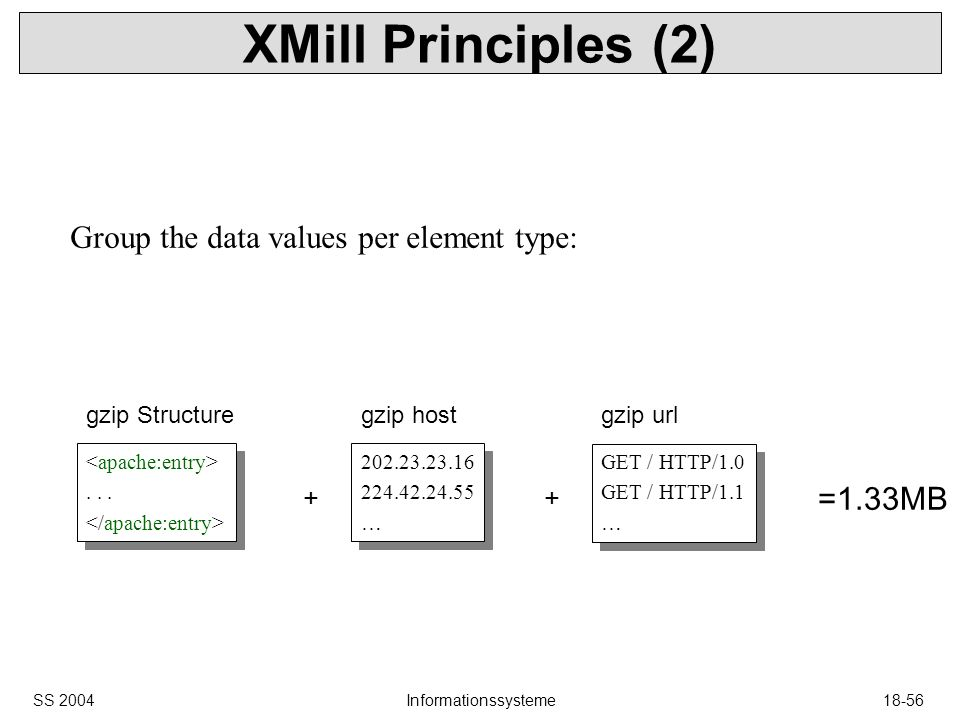 SS 2004Informationssysteme18-56 XMill Principles (2)......
