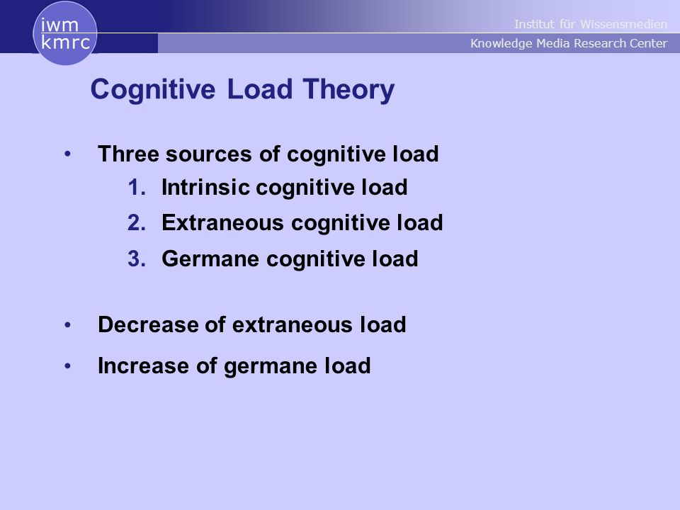 Institut für Wissensmedien Knowledge Media Research Center Cognitive Load Theory Three sources of cognitive load 1.Intrinsic cognitive load 2.Extraneous cognitive load 3.Germane cognitive load Decrease of extraneous load Increase of germane load