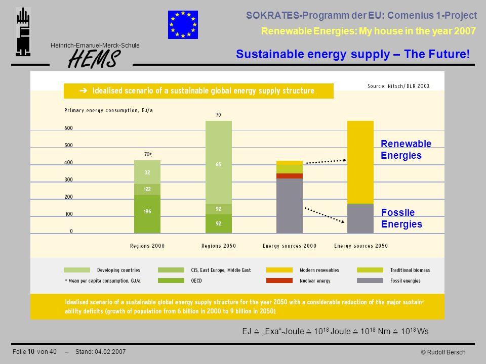 Folie 10 von 40 – Stand: 04.02.2007 HEMS Renewable Energies: My house in the year 2007 Heinrich-Emanuel-Merck-Schule SOKRATES-Programm der EU: Comeniu