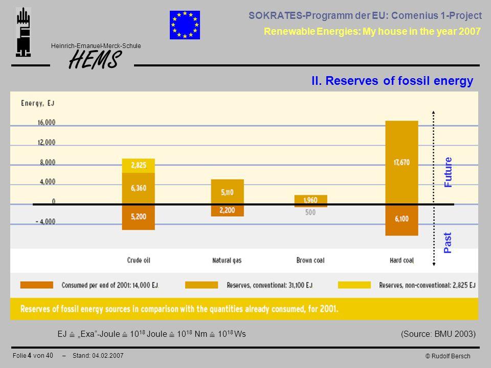 Folie 4 von 40 – Stand: 04.02.2007 HEMS Renewable Energies: My house in the year 2007 Heinrich-Emanuel-Merck-Schule SOKRATES-Programm der EU: Comenius
