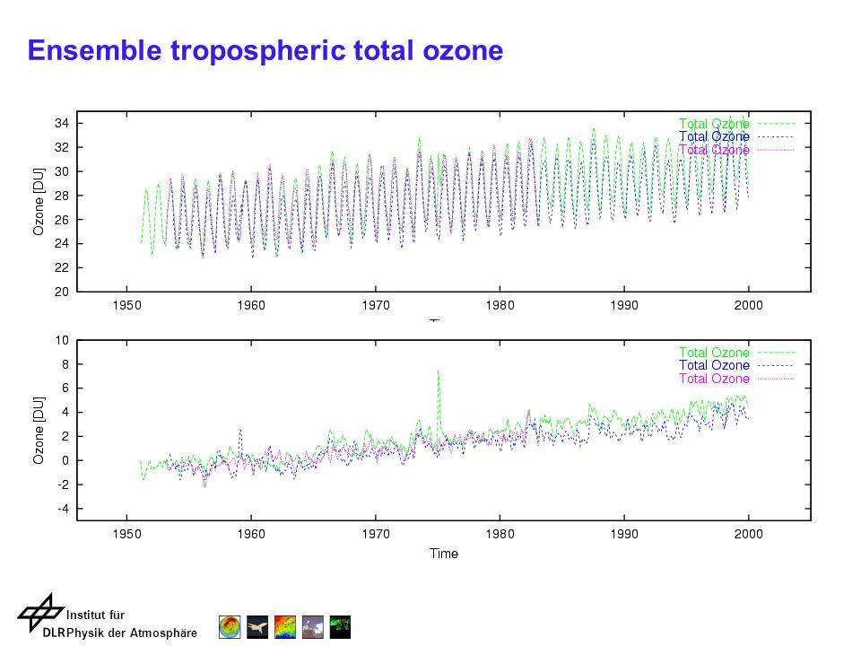 Institut für Physik der Atmosphäre Ensemble tropospheric total ozone
