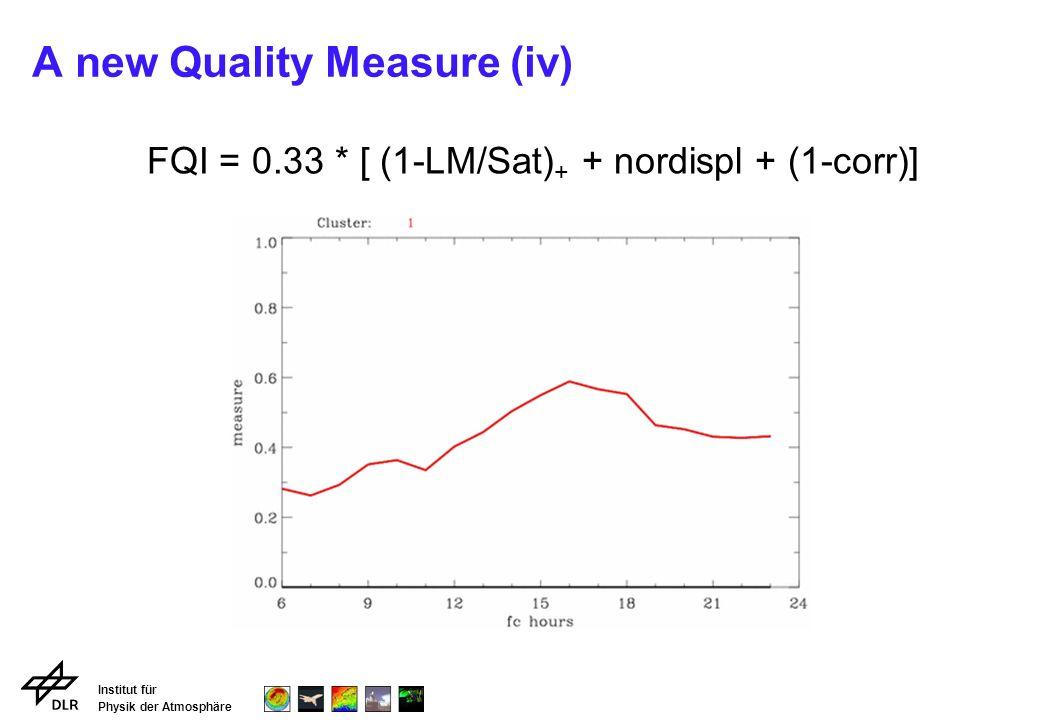 Institut für Physik der Atmosphäre A new Quality Measure (iv) FQI = 0.33 * [ (1-LM/Sat) + + nordispl + (1-corr)]