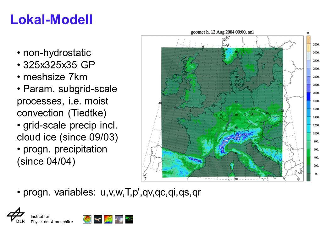 Institut für Physik der Atmosphäre Lokal-Modell non-hydrostatic 325x325x35 GP meshsize 7km Param. subgrid-scale processes, i.e. moist convection (Tied
