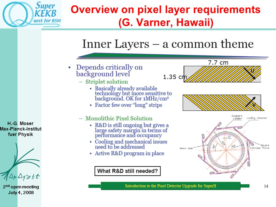 H.-G. Moser Max-Planck-Institut fuer Physik 2 nd open meeting July 4, 2008 Overview on pixel layer requirements (G. Varner, Hawaii)