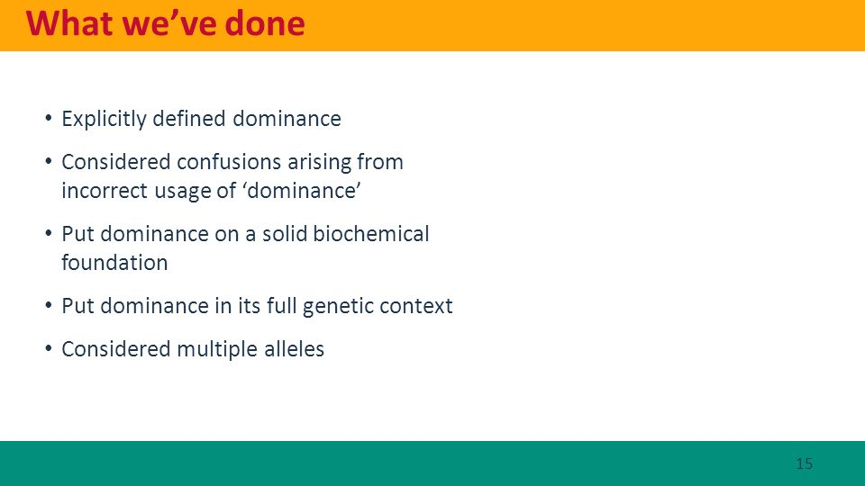 Explicitly defined dominance Considered confusions arising from incorrect usage of dominance Put dominance on a solid biochemical foundation Put dominance in its full genetic context Considered multiple alleles 15 What weve done