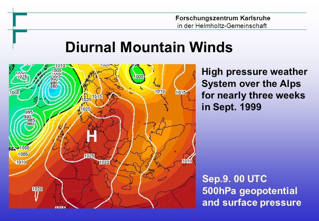 Forschungszentrum Karlsruhe in der Helmholtz-Gemeinschaft High pressure weather System over the Alps for nearly three weeks in Sept.