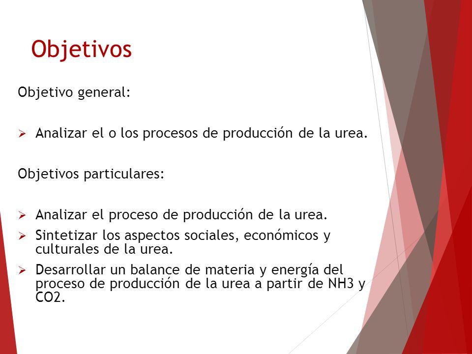 Objetivos Objetivo general: Analizar el o los procesos de producción de la urea. Objetivos particulares: Analizar el proceso de producción de la urea.