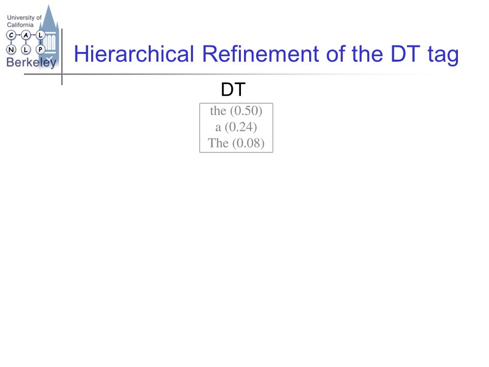 Hierarchical Refinement of the DT tag DT