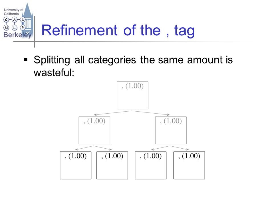 Refinement of the, tag Splitting all categories the same amount is wasteful: