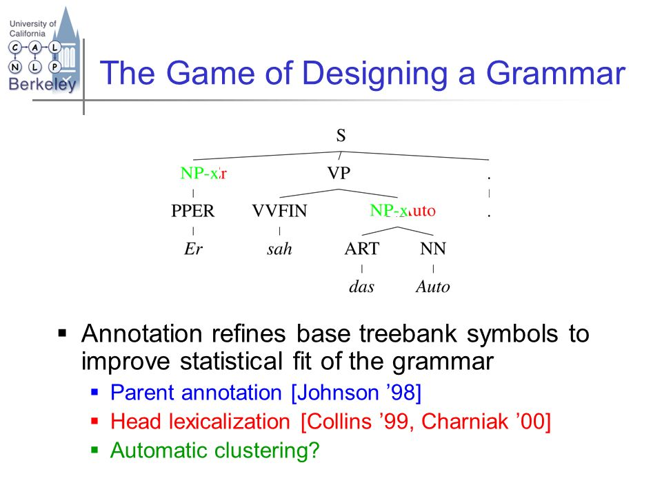 The Game of Designing a Grammar Annotation refines base treebank symbols to improve statistical fit of the grammar Parent annotation [Johnson 98] Head