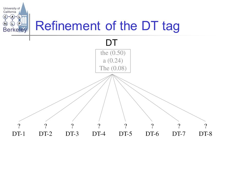 Refinement of the DT tag DT