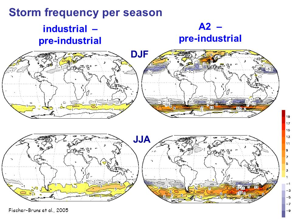 industrial – pre-industrial Storm frequency per season DJF JJA A2 – pre-industrial Fischer-Bruns et al., 2005
